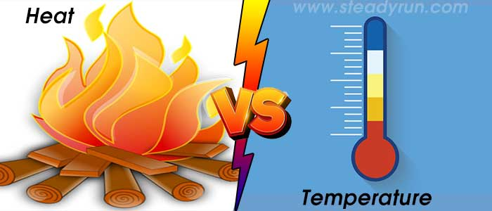 Differences Between Heat and Temperature
