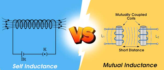 Difference between Self and Mutual Inductance