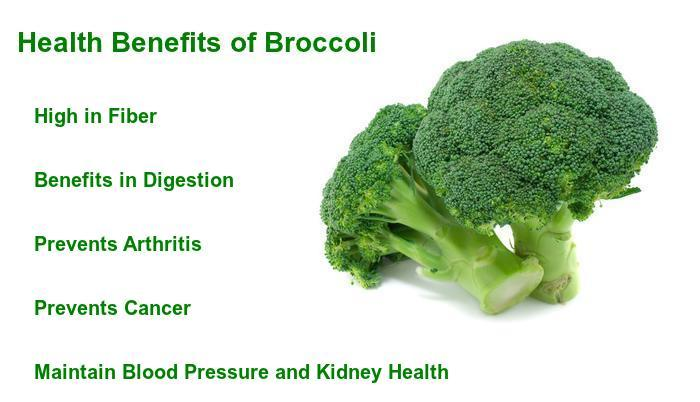 health benefits of broccoli image