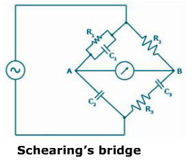 Schering Bridge Experiment