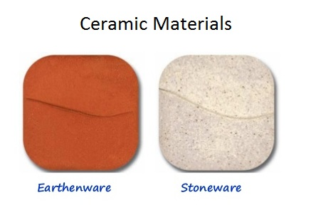 Difference between Earthenware and Stoneware Ceramics